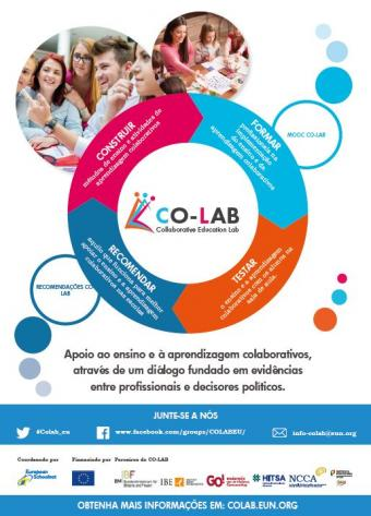 Poster CO-LAB
