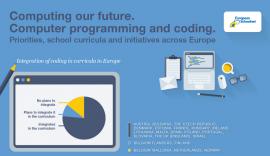 Computer Programming and Coding